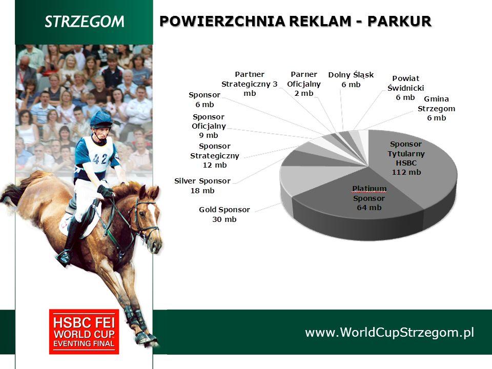 POWIERZCHNIA REKLAM - PARKUR www.WorldCupStrzegom.pl