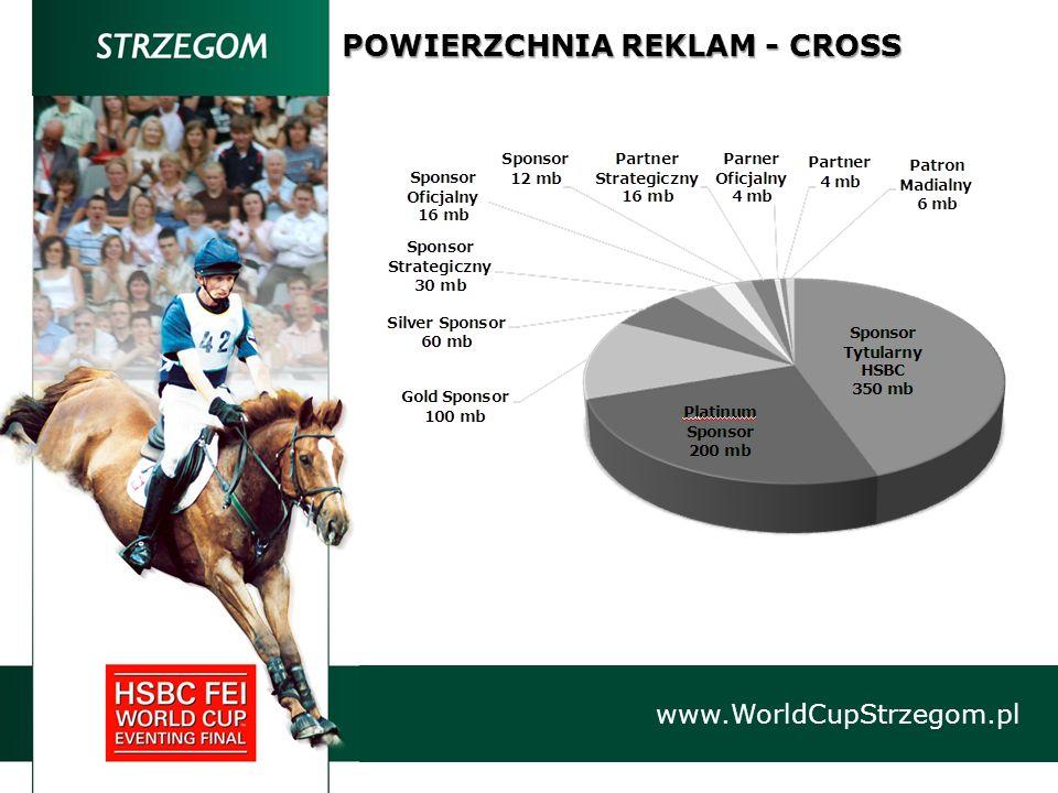 POWIERZCHNIA REKLAM - CROSS www.WorldCupStrzegom.pl