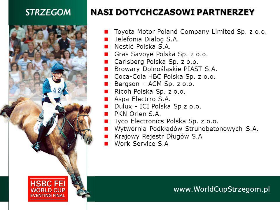 Toyota Motor Poland Company Limited Sp. z o.o. Telefonia Dialog S.A. Nestlé Polska S.A. Gras Savoye Polska Sp. z o.o. Carlsberg Polska Sp. z o.o. Brow