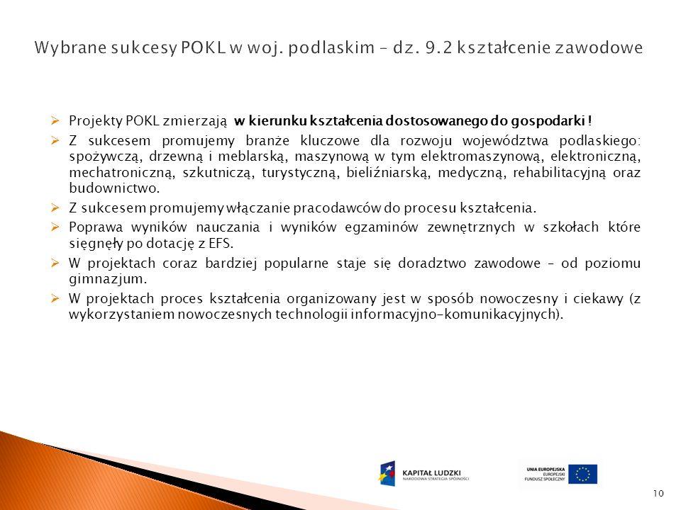10 Projekty POKL zmierzają w kierunku kształcenia dostosowanego do gospodarki .