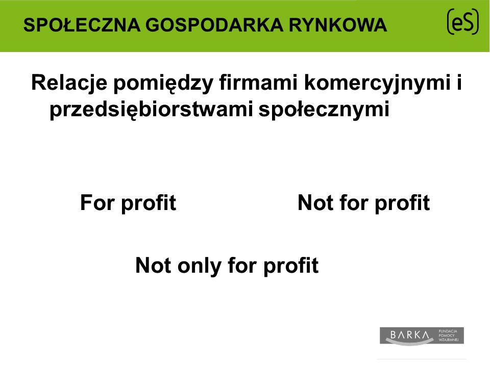 SPOŁECZNA GOSPODARKA RYNKOWA Relacje pomiędzy firmami komercyjnymi i przedsiębiorstwami społecznymi For profit Not for profit Not only for profit