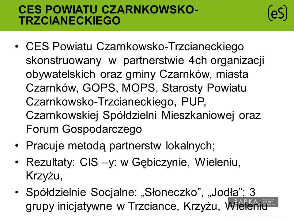 CES POWIATU CZARNKOWSKO- TRZCIANECKIEGO CES Powiatu Czarnkowsko-Trzcianeckiego skonstruowany w partnerstwie 4ch organizacji obywatelskich oraz gminy Czarnków, miasta Czarnków, GOPS, MOPS, Starosty Powiatu Czarnkowsko-Trzcianeckiego, PUP, Czarnkowskiej Spółdzielni Mieszkaniowej oraz Forum Gospodarczego Pracuje metodą partnerstw lokalnych; Rezultaty: CIS –y: w Gębiczynie, Wieleniu, Krzyżu, Spółdzielnie Socjalne: Słoneczko, Jodła; 3 grupy inicjatywne w Trzciance, Krzyżu, Wieleniu