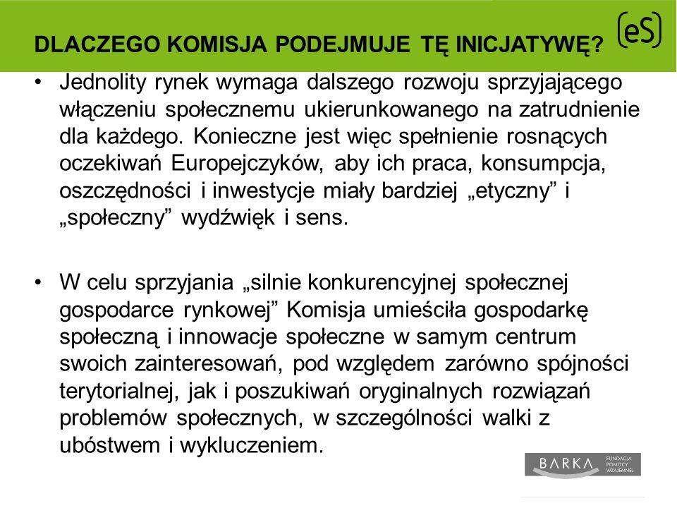 STRATEGIA ROZWOJU WOJEWÓDZTWA WIELKOPOLSKIEGO polityka społeczna elementem strategii rozwoju Województwa Wlkp.; wpisane działania na rzecz rozwoju gospodarki społecznej, w tym powołanie Wielkopolskiego Centrum Ekonomii Solidarności ( instytucja powołana w partnerstwie) organizowanie corocznie targów przedsiębiorczości społecznej