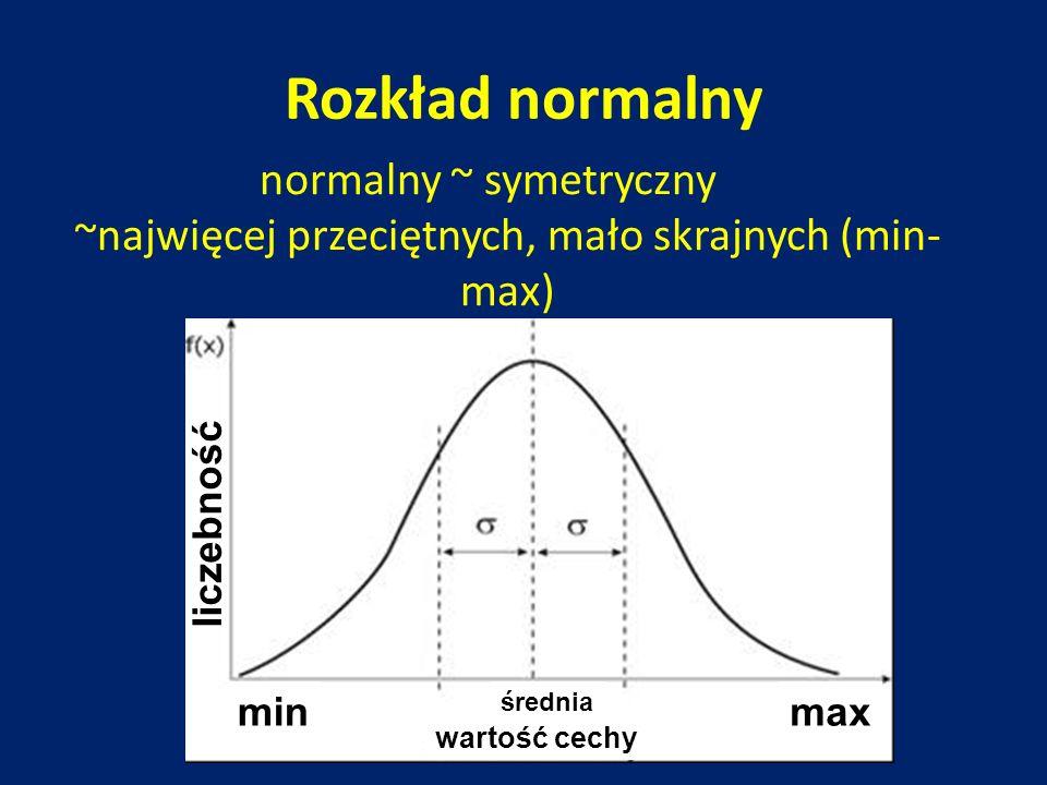 Rozkład normalny normalny ~ symetryczny ~najwięcej przeciętnych, mało skrajnych (min- max) liczebność wartość cechy średnia minmax