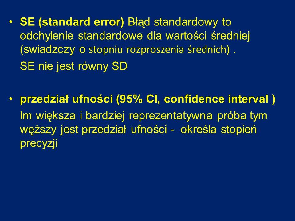 SE (standard error) Błąd standardowy to odchylenie standardowe dla wartości średniej (swiadzczy o stopniu rozproszenia średnich). SE nie jest równy SD