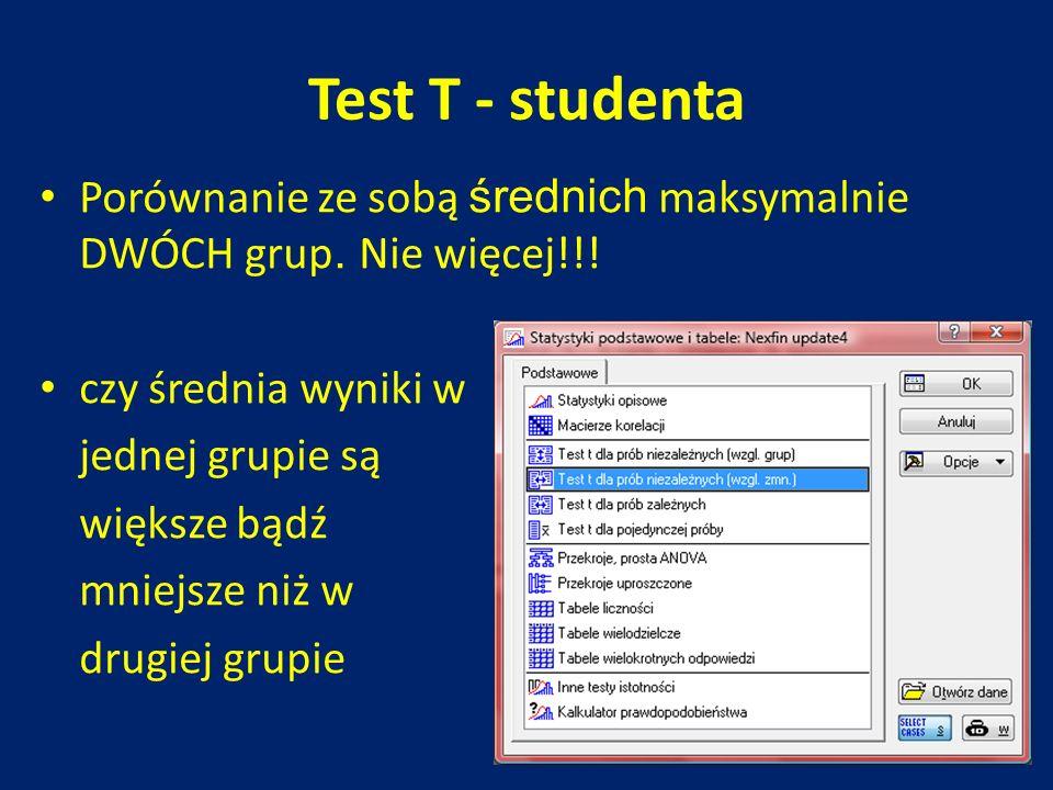 Test T - studenta Porównanie ze sobą średnich maksymalnie DWÓCH grup. Nie więcej!!! czy średnia wyniki w jednej grupie są większe bądź mniejsze niż w