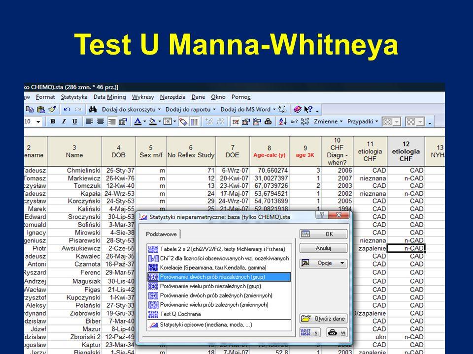 Test U Manna-Whitneya