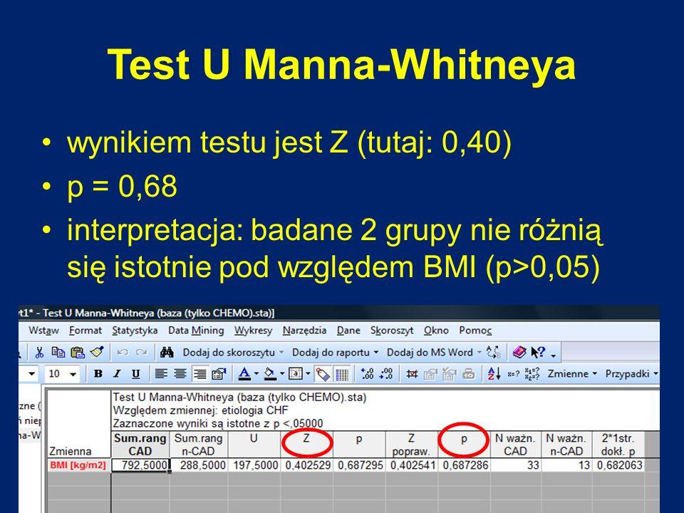 wynikiem testu jest Z (tutaj: 0,40) p = 0,68 interpretacja: badane 2 grupy nie różnią się istotnie pod względem BMI (p>0,05)