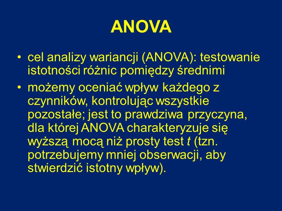 ANOVA cel analizy wariancji (ANOVA): testowanie istotności różnic pomiędzy średnimi możemy oceniać wpływ każdego z czynników, kontrolując wszystkie po