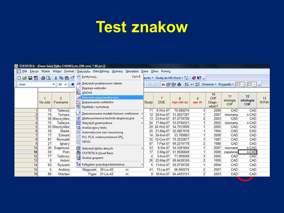 Test znakow
