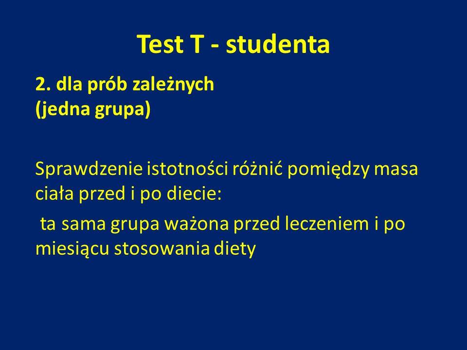 Test T - studenta 2. dla prób zależnych (jedna grupa) Sprawdzenie istotności różnić pomiędzy masa ciała przed i po diecie: ta sama grupa ważona przed