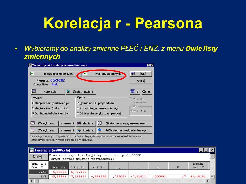 Korelacja r - Pearsona Wybieramy do analizy zmienne PŁEĆ i ENZ. z menu Dwie listy zmiennych