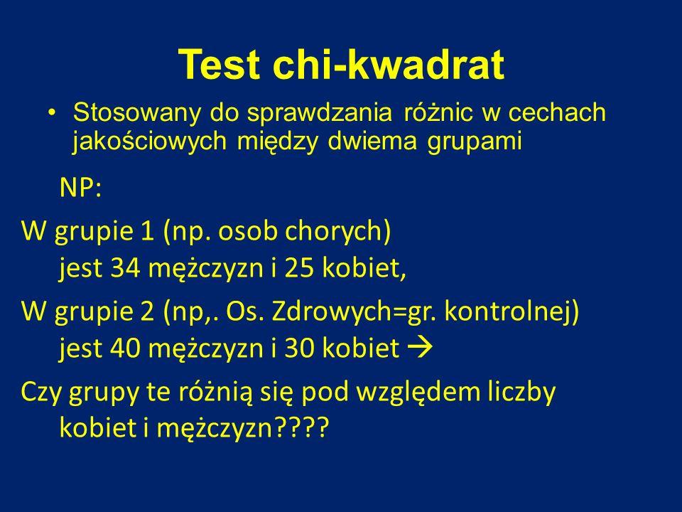 Test chi-kwadrat Stosowany do sprawdzania różnic w cechach jakościowych między dwiema grupami NP: W grupie 1 (np. osob chorych) jest 34 mężczyzn i 25