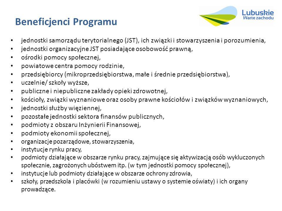 Beneficjenci Programu jednostki samorządu terytorialnego (JST), ich związki i stowarzyszenia i porozumienia, jednostki organizacyjne JST posiadające o