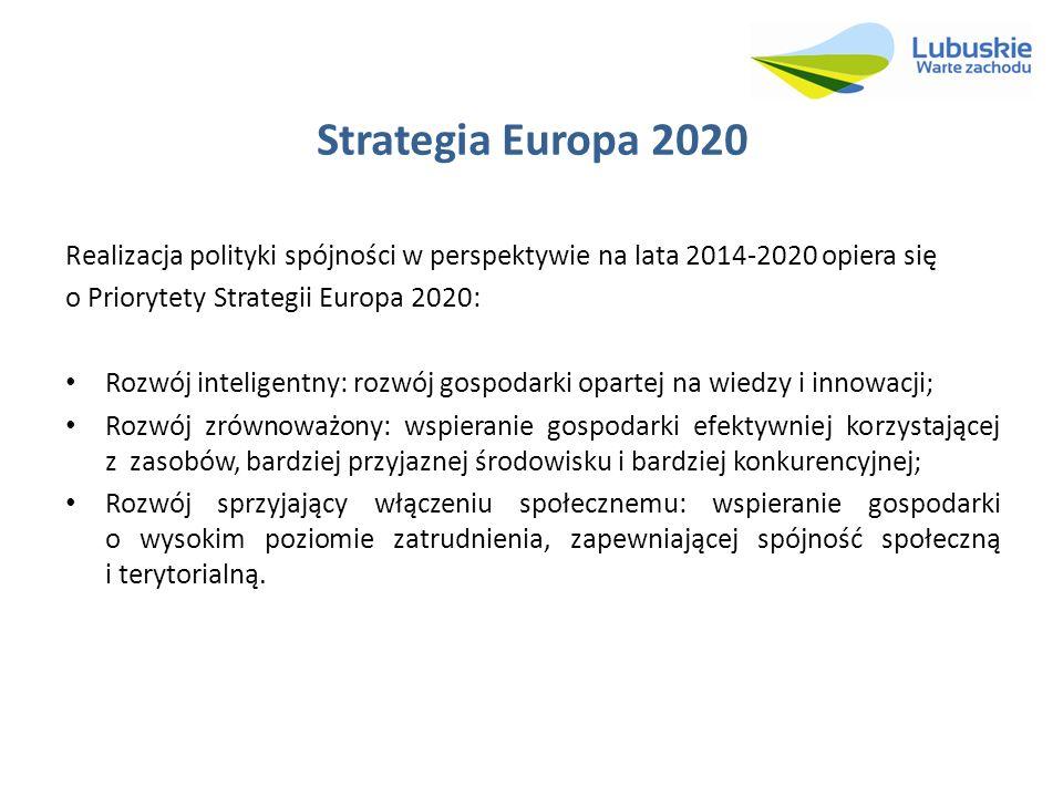 Strategia Europa 2020 Realizacja polityki spójności w perspektywie na lata 2014-2020 opiera się o Priorytety Strategii Europa 2020: Rozwój inteligentn