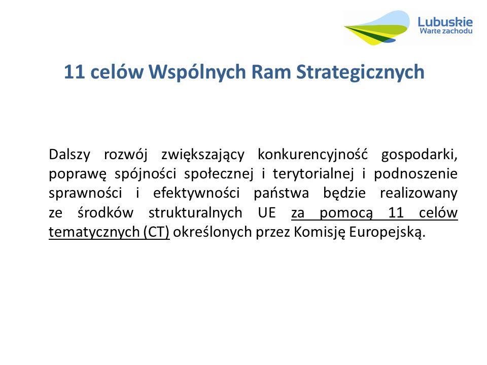 11 celów Wspólnych Ram Strategicznych Dalszy rozwój zwiększający konkurencyjność gospodarki, poprawę spójności społecznej i terytorialnej i podnoszeni