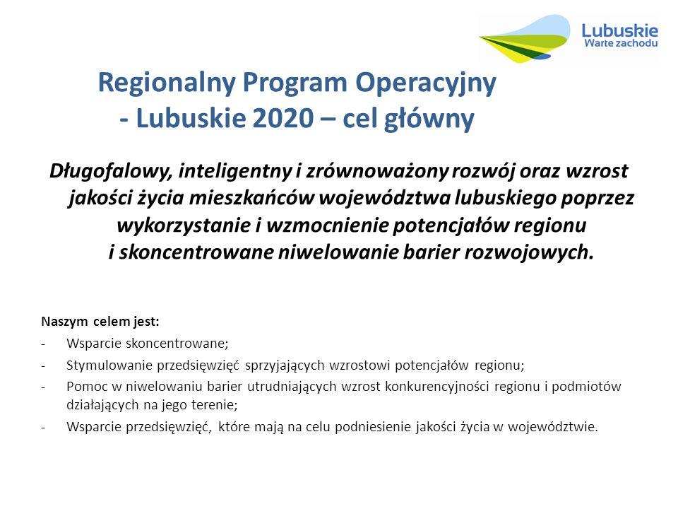 Regionalny Program Operacyjny - Lubuskie 2020 – cel główny Długofalowy, inteligentny i zrównoważony rozwój oraz wzrost jakości życia mieszkańców województwa lubuskiego poprzez wykorzystanie i wzmocnienie potencjałów regionu i skoncentrowane niwelowanie barier rozwojowych.