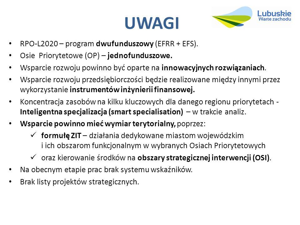 UWAGI RPO-L2020 – program dwufunduszowy (EFRR + EFS). Osie Priorytetowe (OP) – jednofunduszowe. Wsparcie rozwoju powinno być oparte na innowacyjnych r