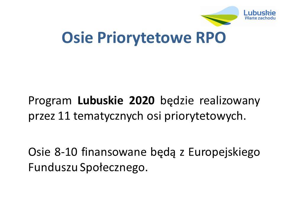 Osie Priorytetowe RPO Program Lubuskie 2020 będzie realizowany przez 11 tematycznych osi priorytetowych. Osie 8-10 finansowane będą z Europejskiego Fu