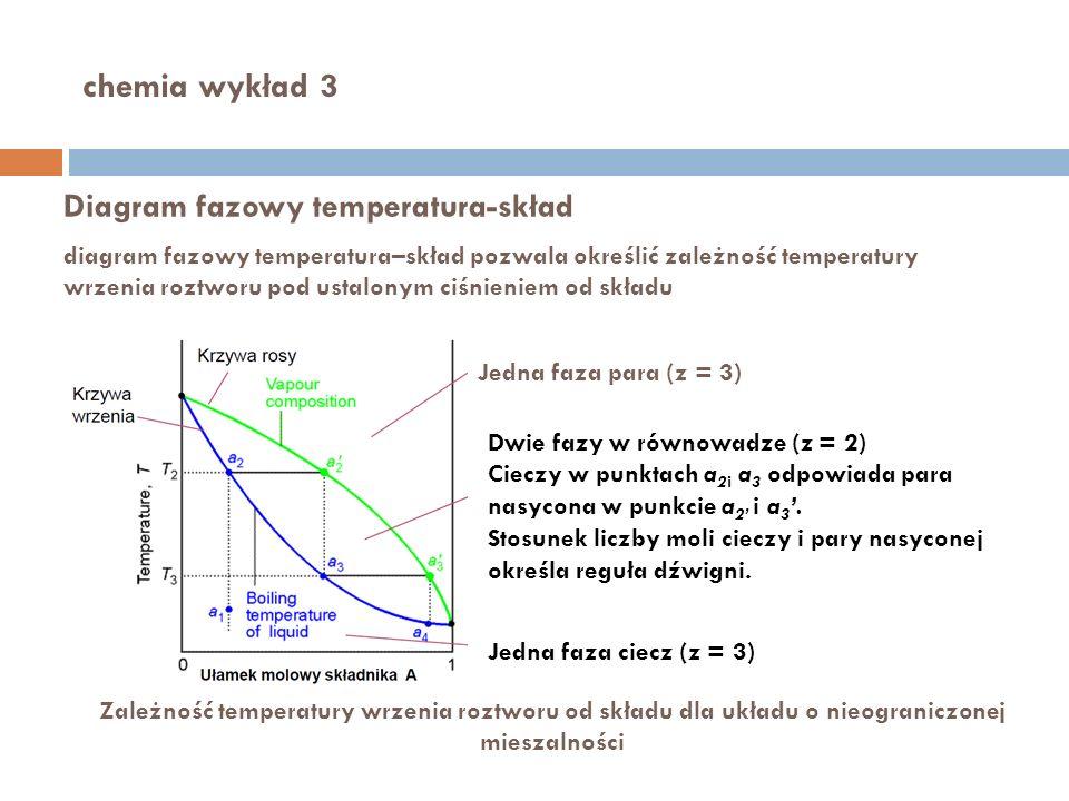 chemia wykład 3 Diagram fazowy temperatura-skład diagram fazowy temperatura–skład pozwala określić zależność temperatury wrzenia roztworu pod ustalony
