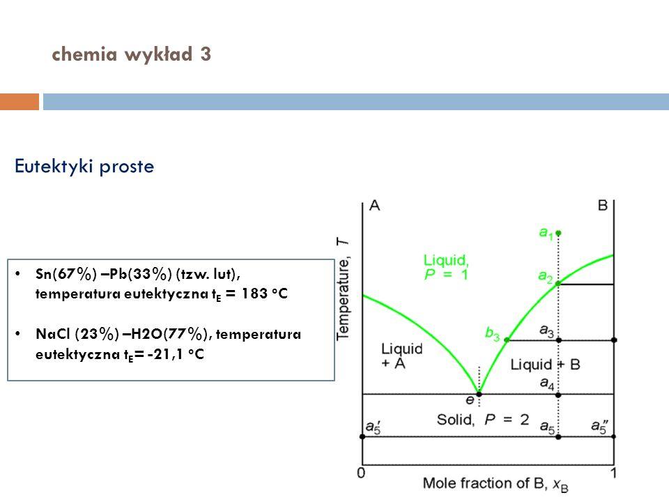 chemia wykład 3 Sn(67%) –Pb(33%) (tzw. lut), temperatura eutektyczna t E = 183 o C NaCl (23%) –H2O(77%), temperatura eutektyczna t E = -21,1 o C Eutek
