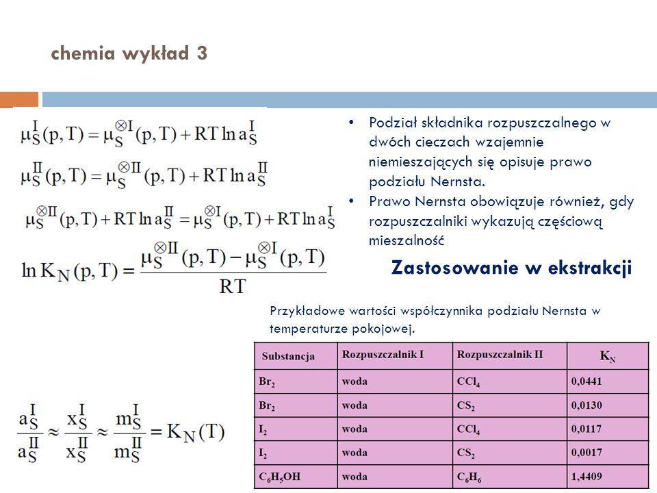 chemia wykład 3 Podział składnika rozpuszczalnego w dwóch cieczach wzajemnie niemieszających się opisuje prawo podziału Nernsta. Prawo Nernsta obowiąz