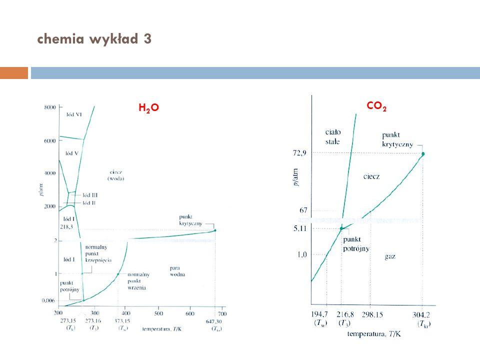chemia wykład 3 H2OH2O CO 2