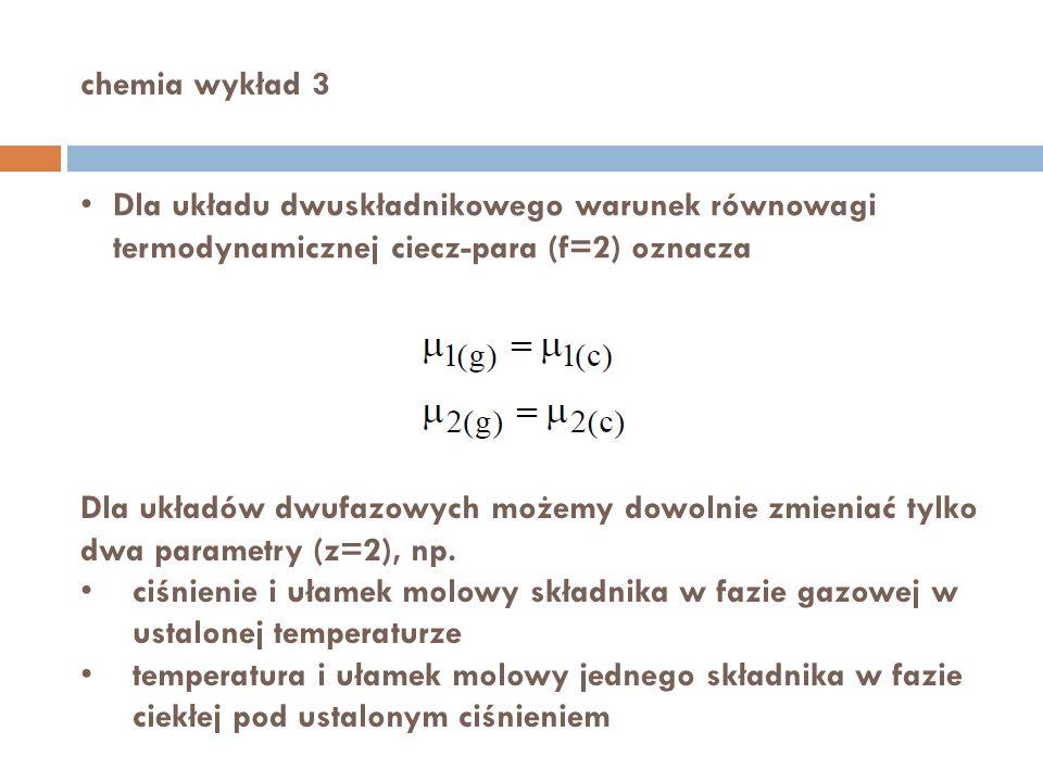 chemia wykład 3 Dla układu dwuskładnikowego warunek równowagi termodynamicznej ciecz-para (f=2) oznacza Dla układów dwufazowych możemy dowolnie zmieni