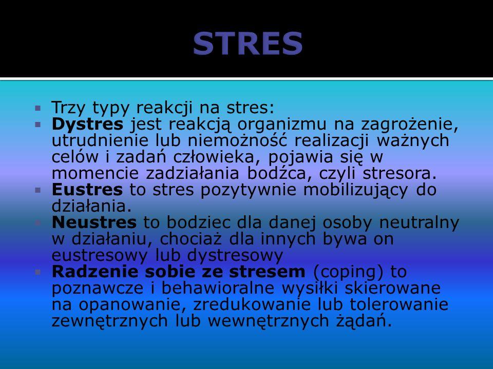 Trzy typy reakcji na stres: Dystres jest reakcją organizmu na zagrożenie, utrudnienie lub niemożność realizacji ważnych celów i zadań człowieka, pojaw