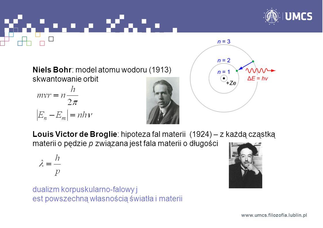 Niels Bohr: model atomu wodoru (1913) skwantowanie orbit Louis Victor de Broglie: hipoteza fal materii (1924) – z każdą cząstką materii o pędzie p związana jest fala materii o długości dualizm korpuskularno-falowy j est powszechną własnością światła i materii www.umcs.filozofia.lublin.pl