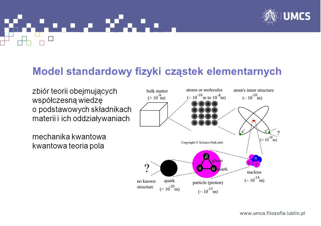 Model standardowy fizyki cząstek elementarnych zbiór teorii obejmujących współczesną wiedzę o podstawowych składnikach materii i ich oddziaływaniach mechanika kwantowa kwantowa teoria pola www.umcs.filozofia.lublin.pl