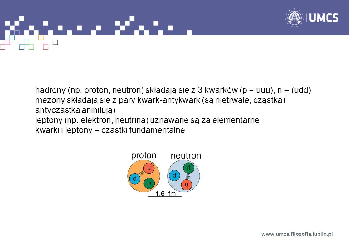 hadrony (np. proton, neutron) składają się z 3 kwarków (p = uuu), n = (udd) mezony składają się z pary kwark-antykwark (są nietrwałe, cząstka i antycz