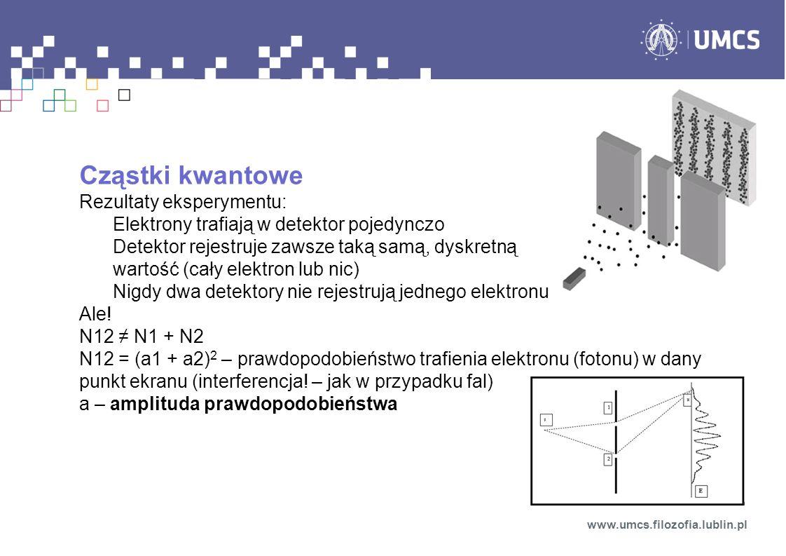 Cząstki kwantowe Rezultaty eksperymentu: Elektrony trafiają w detektor pojedynczo Detektor rejestruje zawsze taką samą, dyskretną wartość (cały elektr