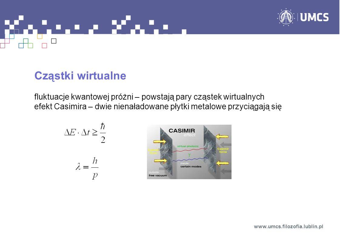 Cząstki wirtualne fluktuacje kwantowej próżni – powstają pary cząstek wirtualnych efekt Casimira – dwie nienaładowane płytki metalowe przyciągają się www.umcs.filozofia.lublin.pl