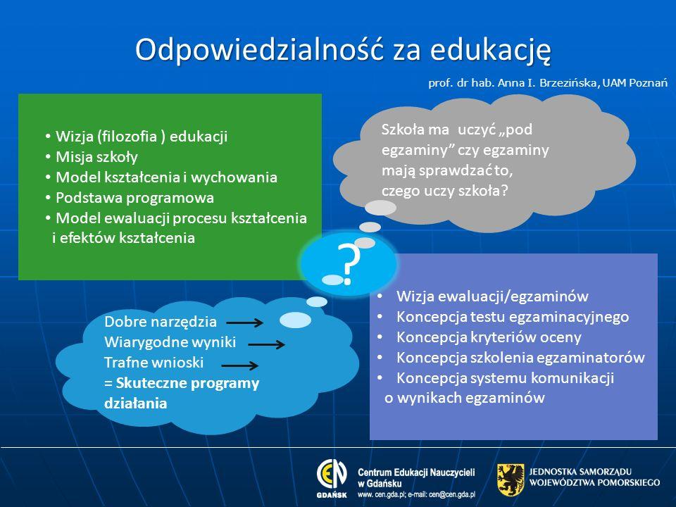Odpowiedzialność za edukację Wizja (filozofia ) edukacji Misja szkoły Model kształcenia i wychowania Podstawa programowa Model ewaluacji procesu kszta