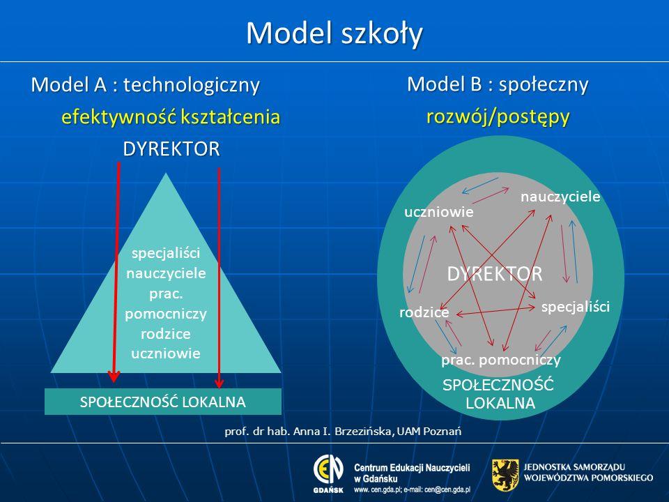 Model szkoły Model A : technologiczny efektywność kształcenia DYREKTOR Model B : społeczny rozwój/postępy specjaliści nauczyciele prac. pomocniczy rod