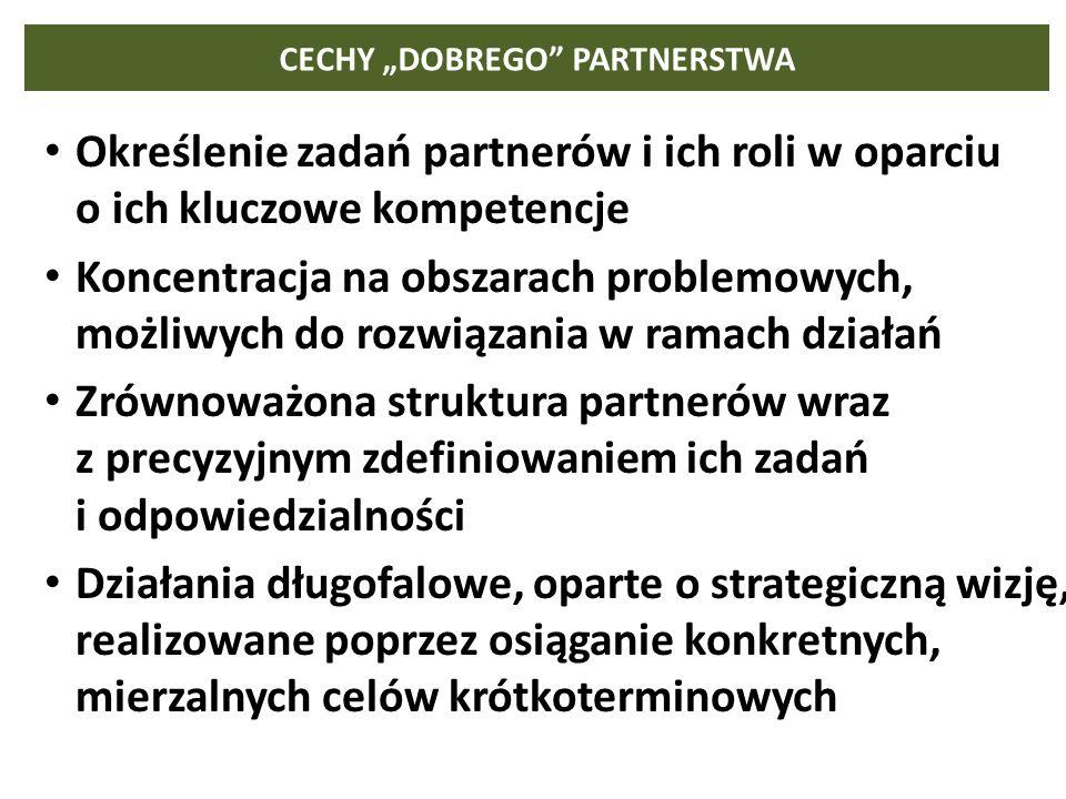 CECHY DOBREGO PARTNERSTWA Określenie zadań partnerów i ich roli w oparciu o ich kluczowe kompetencje Koncentracja na obszarach problemowych, możliwych do rozwiązania w ramach działań Zrównoważona struktura partnerów wraz z precyzyjnym zdefiniowaniem ich zadań i odpowiedzialności Działania długofalowe, oparte o strategiczną wizję, realizowane poprzez osiąganie konkretnych, mierzalnych celów krótkoterminowych