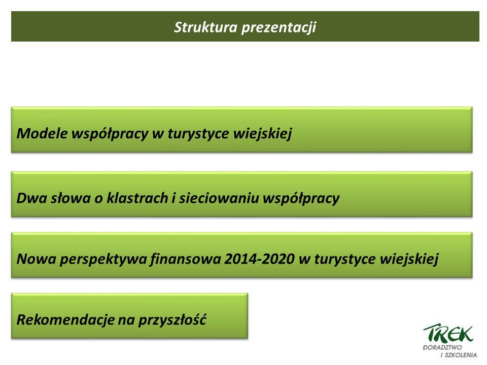 Struktura prezentacji Modele współpracy w turystyce wiejskiej Dwa słowa o klastrach i sieciowaniu współpracy Nowa perspektywa finansowa 2014-2020 w turystyce wiejskiej Rekomendacje na przyszłość