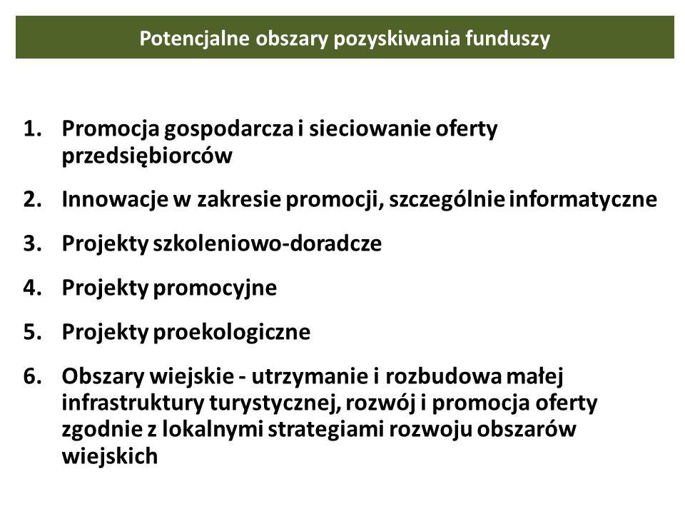 Potencjalne obszary pozyskiwania funduszy 1.Promocja gospodarcza i sieciowanie oferty przedsiębiorców 2.Innowacje w zakresie promocji, szczególnie inf