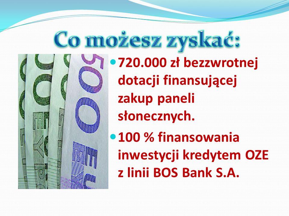 720.000 zł bezzwrotnej dotacji finansującej zakup paneli słonecznych. 100 % finansowania inwestycji kredytem OZE z linii BOS Bank S.A.