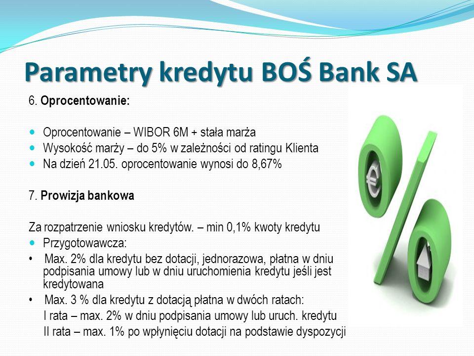 Parametry kredytu BOŚ Bank SA 6. Oprocentowanie: Oprocentowanie – WIBOR 6M + stała marża Wysokość marży – do 5% w zależności od ratingu Klienta Na dzi