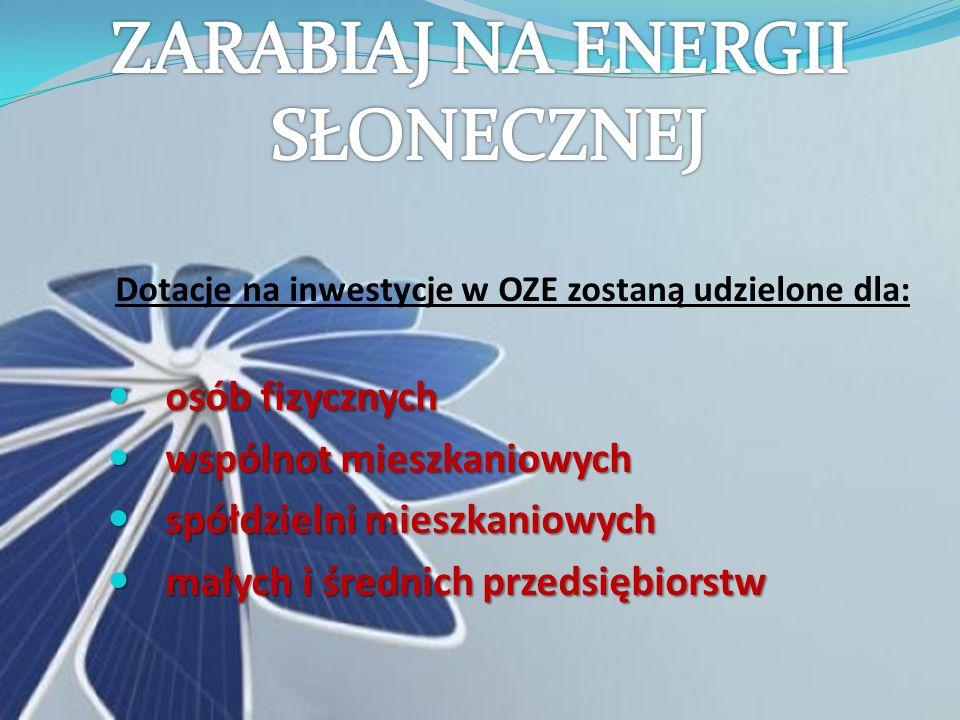 Parametry kredytu BOŚ Bank SA 6.
