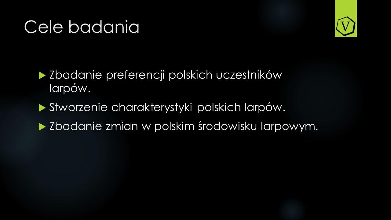 Cele badania Zbadanie preferencji polskich uczestników larpów.