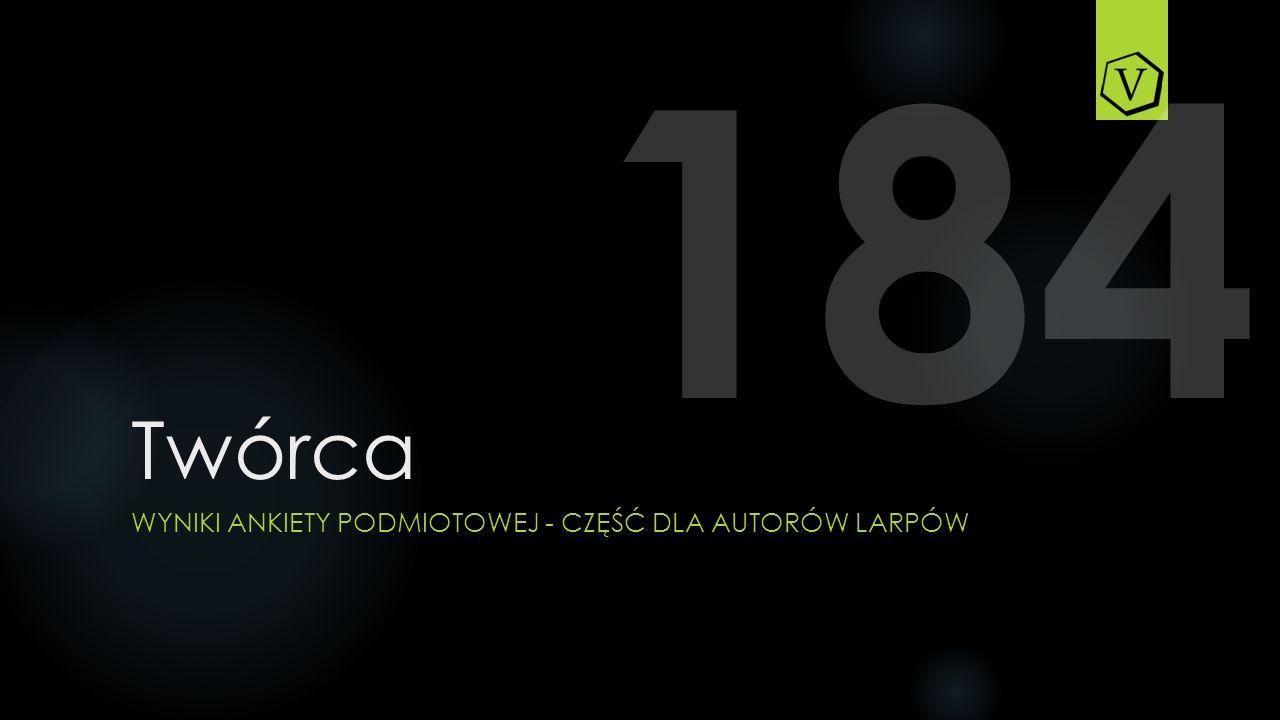 Twórca WYNIKI ANKIETY PODMIOTOWEJ - CZĘŚĆ DLA AUTORÓW LARPÓW 184