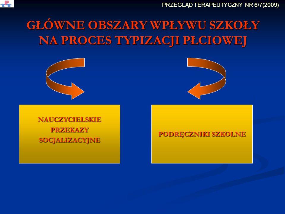 GŁÓWNE OBSZARY WPŁYWU SZKOŁY NA PROCES TYPIZACJI PŁCIOWEJ NAUCZYCIELSKIE PRZEKAZY PRZEKAZYSOCJALIZACYJNE PODRĘCZNIKI SZKOLNE PRZEGLĄD TERAPEUTYCZNY NR 6/7(2009)