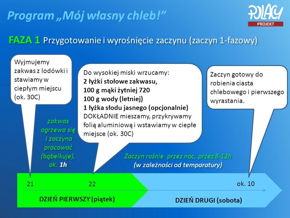 DZIEŃ PIERWSZY (piątek) FAZA 1 Przygotowanie i wyrośnięcie zaczynu (zaczyn 1-fazowy) 2122 Wyjmujemy zakwas z lodówki i stawiamy w ciepłym miejscu (ok.