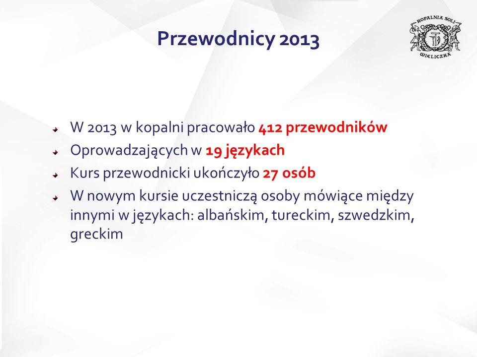 Przewodnicy 2013 W 2013 w kopalni pracowało 412 przewodników Oprowadzających w 19 językach Kurs przewodnicki ukończyło 27 osób W nowym kursie uczestniczą osoby mówiące między innymi w językach: albańskim, tureckim, szwedzkim, greckim