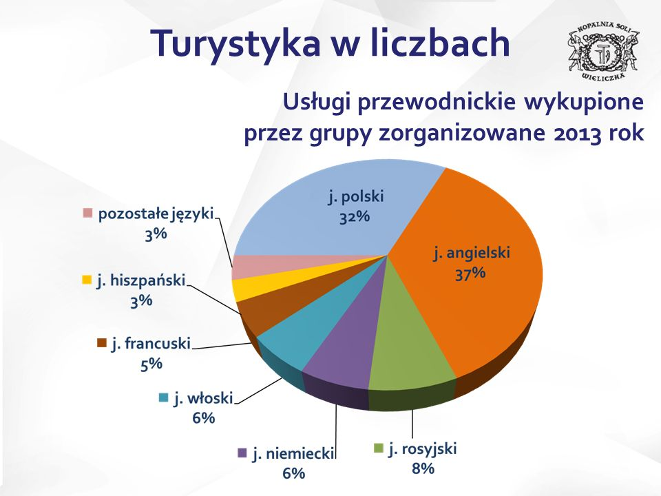 Nowa przechowalnia bagażu i punkt wydawania tourguideów: usprawnienie wydawania sprzętu w sezonie Co nowego w 2013.