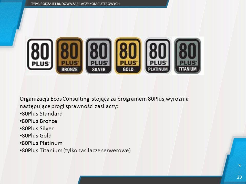 TYPY, RODZAJE I BUDOWA ZASILACZY KOMPUTEROWYCH 3 - 23 Organizacja Ecos Consulting stojąca za programem 80Plus,wyróżnia następujące progi sprawności za