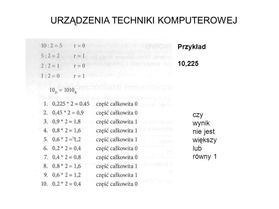 1111 1001 m = -1,75 e = -1 cecha mantysa L FP = m*2 e L FP = -1,75 * 2 -1 = -1,75 * ½ = -1,75 * 0,5 = - 0,875
